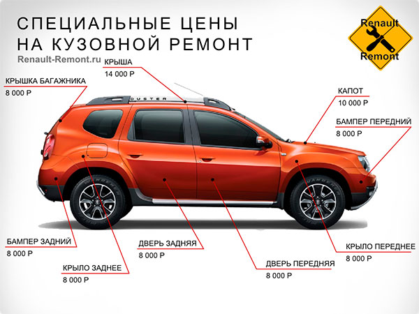 renault-remont.ru